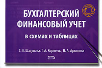 Бухгалтерский финансовый учет в схемах и таблицах Архипова Н.А., Корнеева Т.А., Шатунова Г.А.
