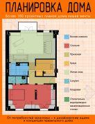 Робинсон П., Робинсон Ф. - Планировка дома: более 100 проектных планов дома вашей мечты' обложка книги