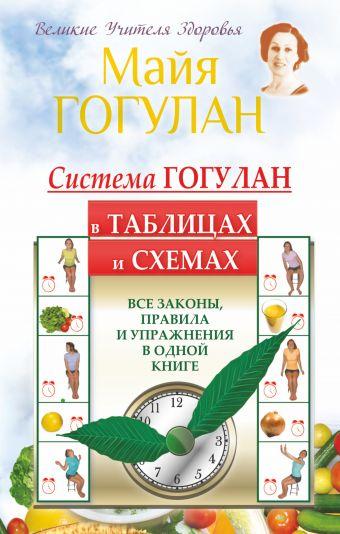 Система Гогулан в таблицах и схемах. Все законы, правила и упражнения в одной книге Гогулан М.Ф.