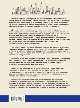Архитектура Блохина И.В.
