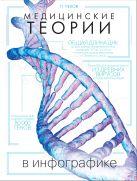 Стейнерт А.М. - Медицинские теории в инфографике' обложка книги