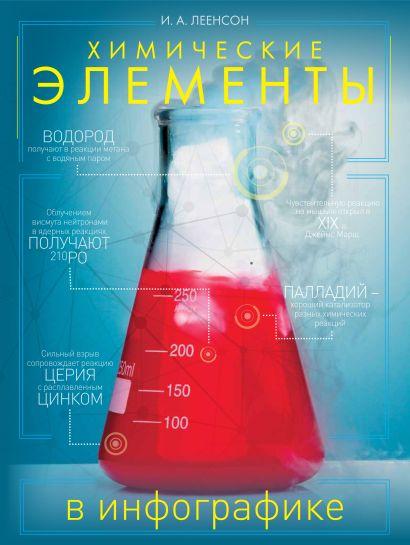 Химические элементы в инфографике - фото 1
