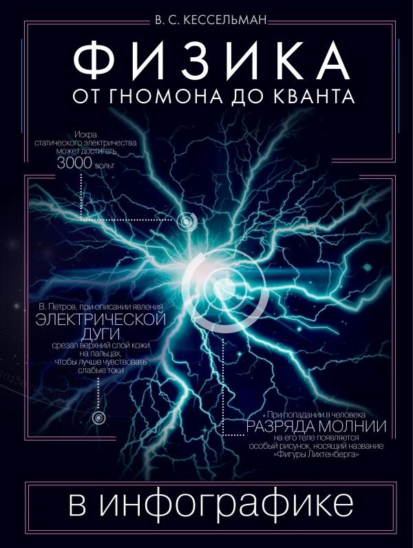 Кессельман В. С. Физика в инфографике. От гномона до кванта