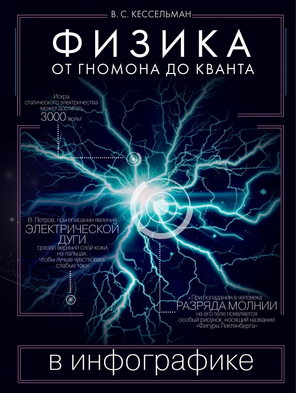 Физика в инфографике. От гномона до кванта Кессельман В.С.