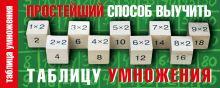 Простейший способ выучить таблицу умножения