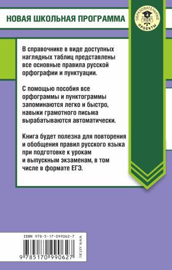 Русский язык в таблицах. 10-11 классы Без Автора