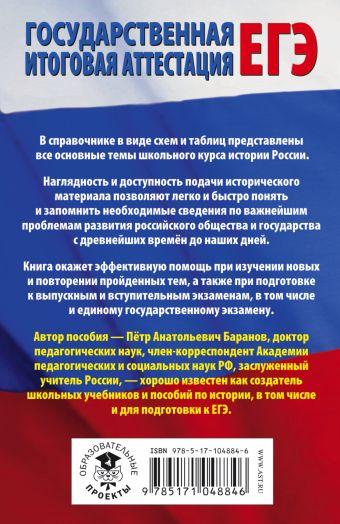 ЕГЭ. История России в таблицах и схемах для подготовки к ЕГЭ Баранов П.А.