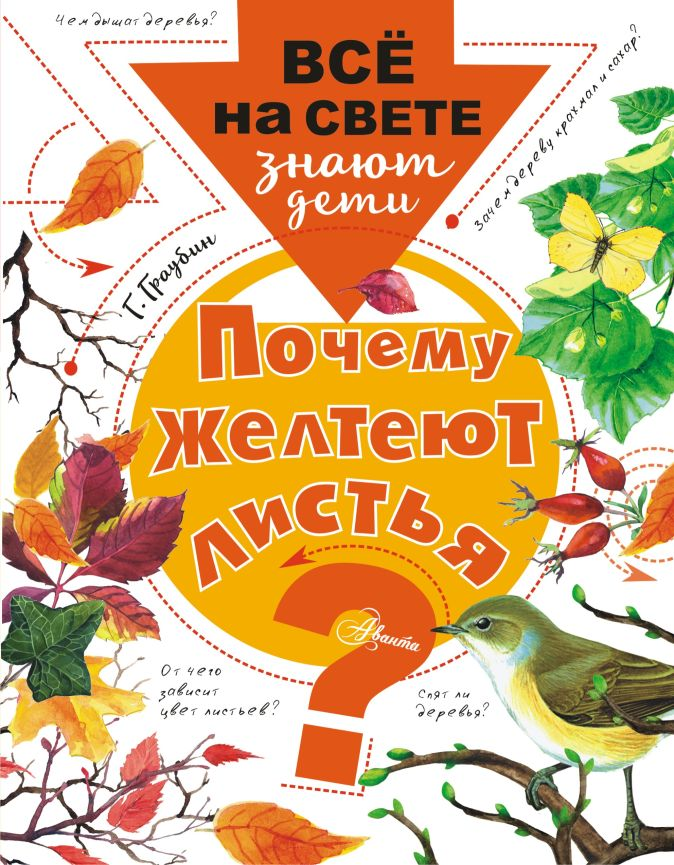 Почему желтеют листья? Граубин Г.Р.