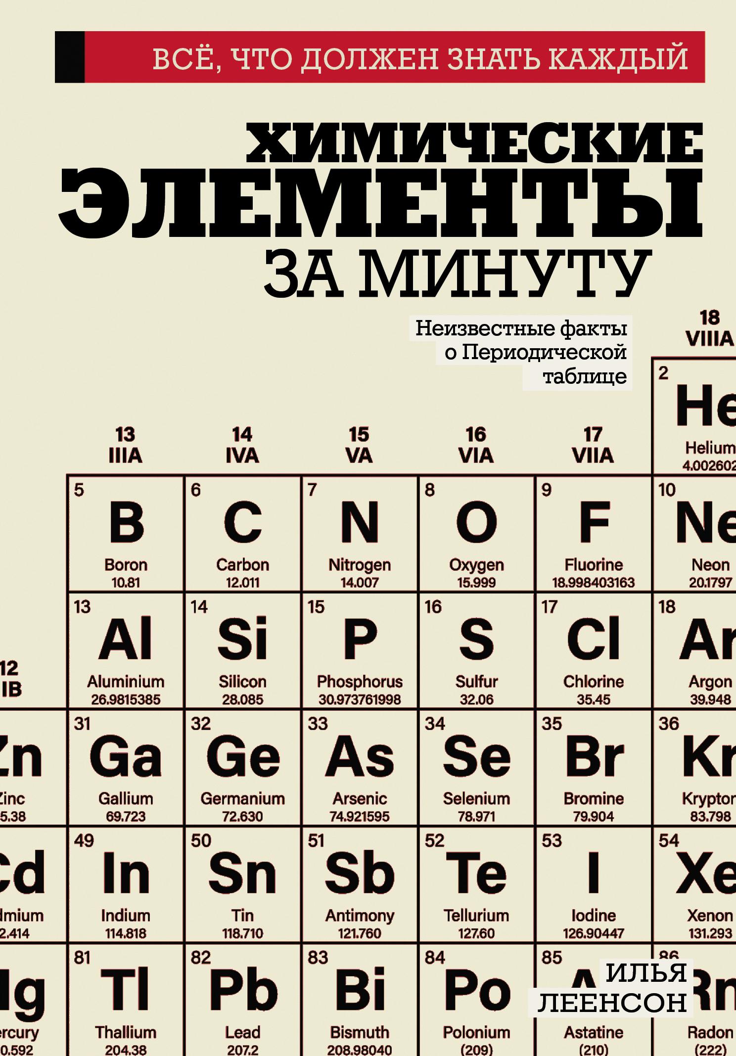 Леенсон И.А. Химические элементы за минуту ниобий и тантал