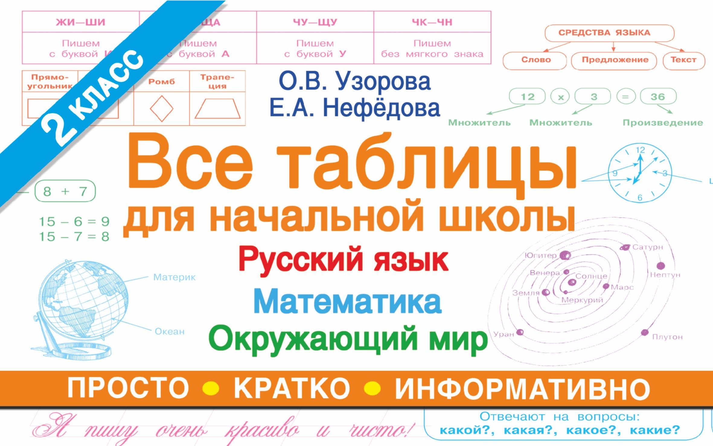 Все таблицы для 2 класса. Русский язык. Математика. Окружающий мир ( Узорова О.В.  )