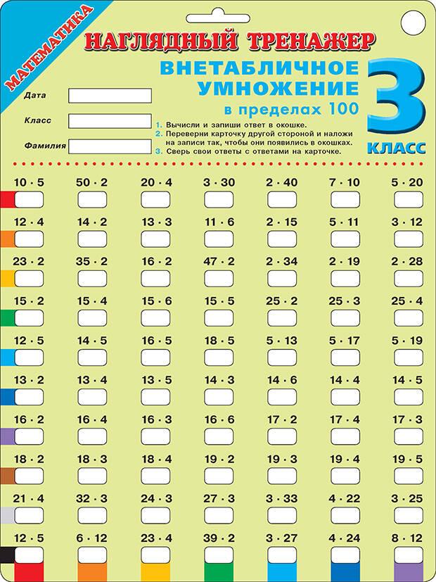 Математика. Внетабличное умножение в пределах 100. 3 класс ( .  )