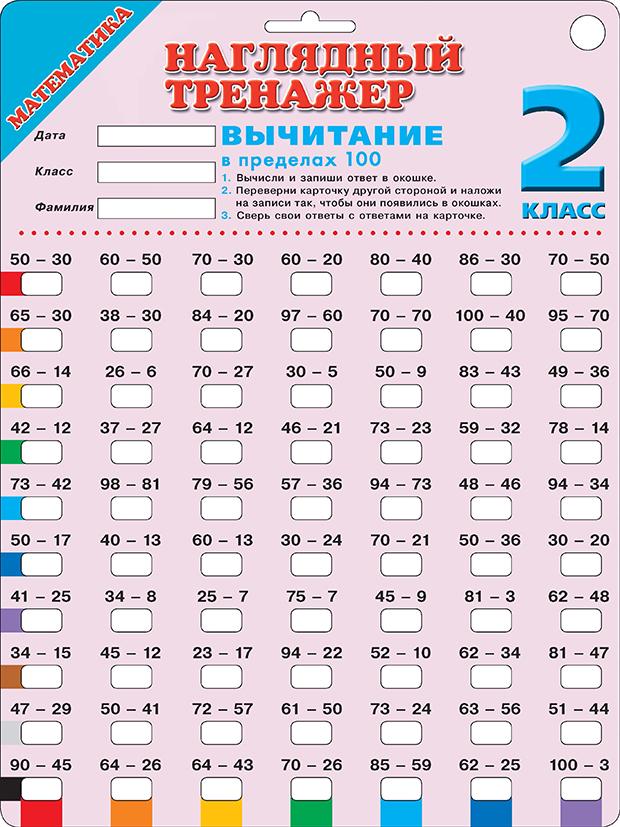 Математика. Вычитание в пределах 100. 2 класс ( .  )