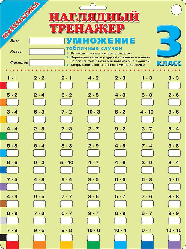 Математика. Умножение (табличные случаи). 3 класс ( .  )