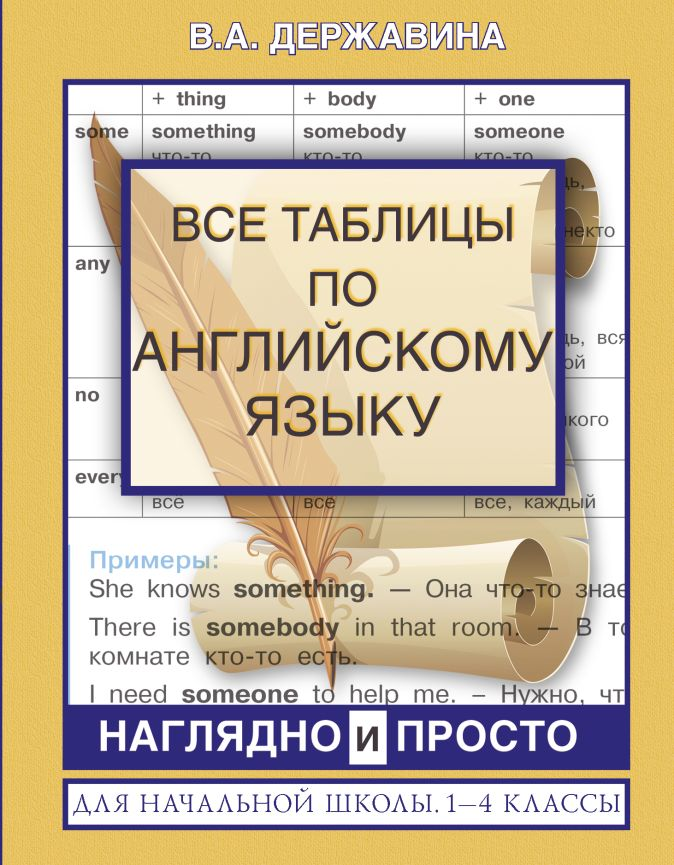 В. А. Державина - Все таблицы по английскому языку для начальной школы. 1-4 классы обложка книги