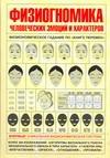 Панфилов Сергей - Физиогномика человеских эмоций и характера' обложка книги