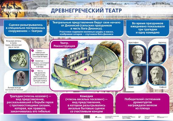 Древнегреческий театр.(1) Игнатов А. В.