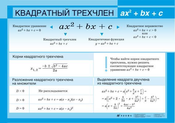 Алгебра. 7-9 классы. Квадратное уравнение. Квадратный трехчлен (2)