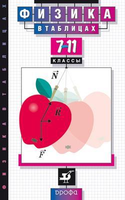 Орлов В. А. Физика в таблицах. 7–11 классы. Справочное пособие орлов в а физика в таблицах 7–11 классы справочное пособие