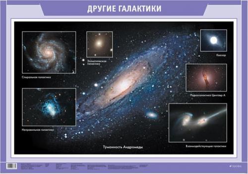 Другие Галактики.(1) Левитан Е.П.
