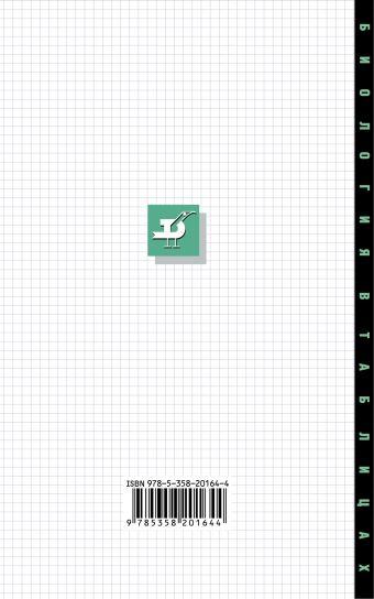 Биология. .6-11классы. Биология в таблицах. Справочное пособие Козлова Т.А., Кучменко В.С.
