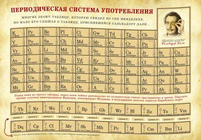 """Карта """"Периодическая система употребления"""" - фото 1"""