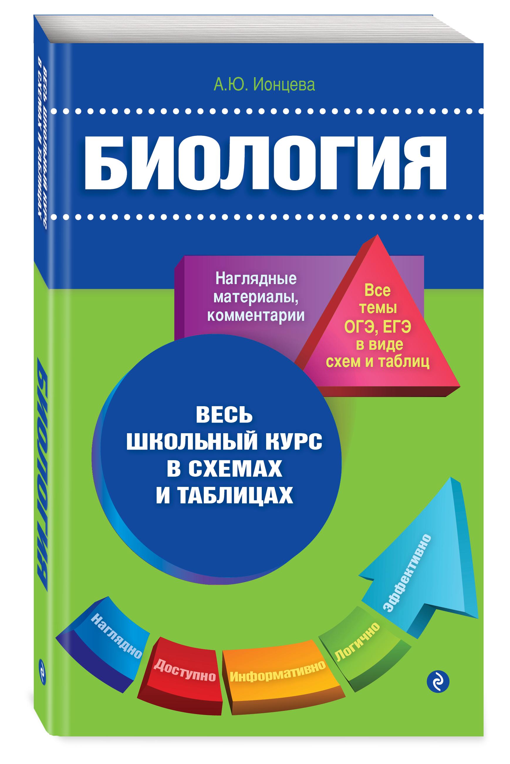 Ионцева А.Ю. Биология