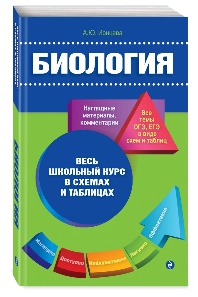 Биология Ионцева А.Ю.