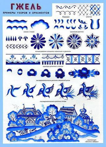 ПЛ Гжель. Примеры узоров и орнаментов