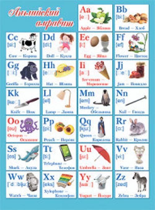 Английский алфавит (плакат)