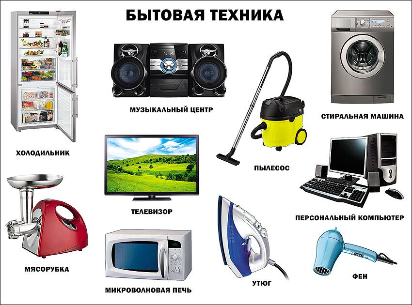 Фото - Бытовая техника (плакат) бытовая техника