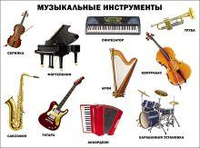 Музыкальные инструменты (плакат)