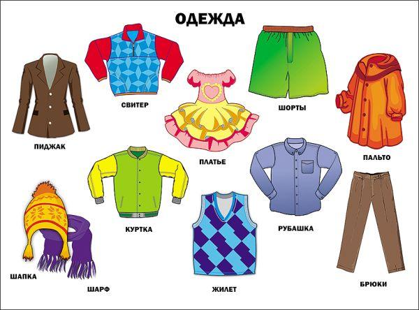 Одежда (плакат)