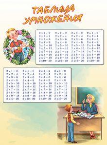 Таблица умножения (ученик) (плакат)