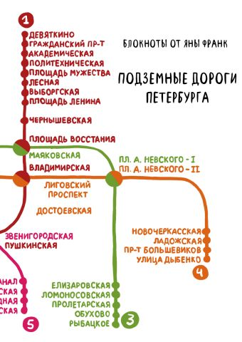 Подземные дороги Петербурга Франк Я.