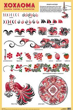 ПЛ Хохлома. Примеры узоров и орнаментов