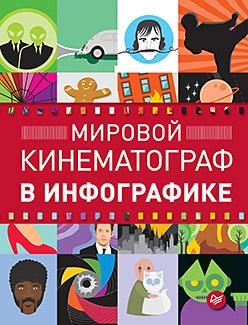 Мировой кинематограф в инфографике Кризанович К