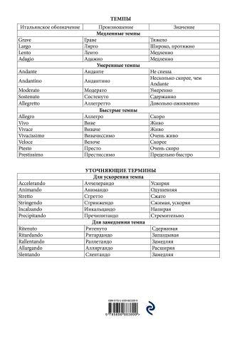 Тетрадь для нот 24л А4