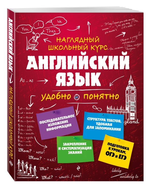Логвина Анна Александровна: Английский язык