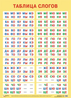 ПЛ Таблица слогов