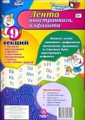 Лента иностранного алфавита: с буквами иностранного алфавита и цветовым обозначением гласных и согласных звуков из 9 секций