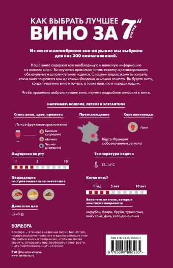 Как выбрать лучшее вино за 7 секунд Себастьен Дюран-Рюэль
