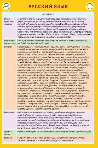 Русский язык - фото 1
