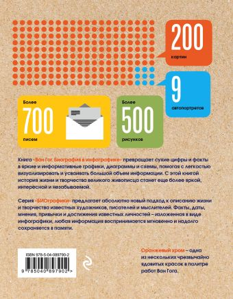Ван Гог. Биография в инфографике Софи Коллинз