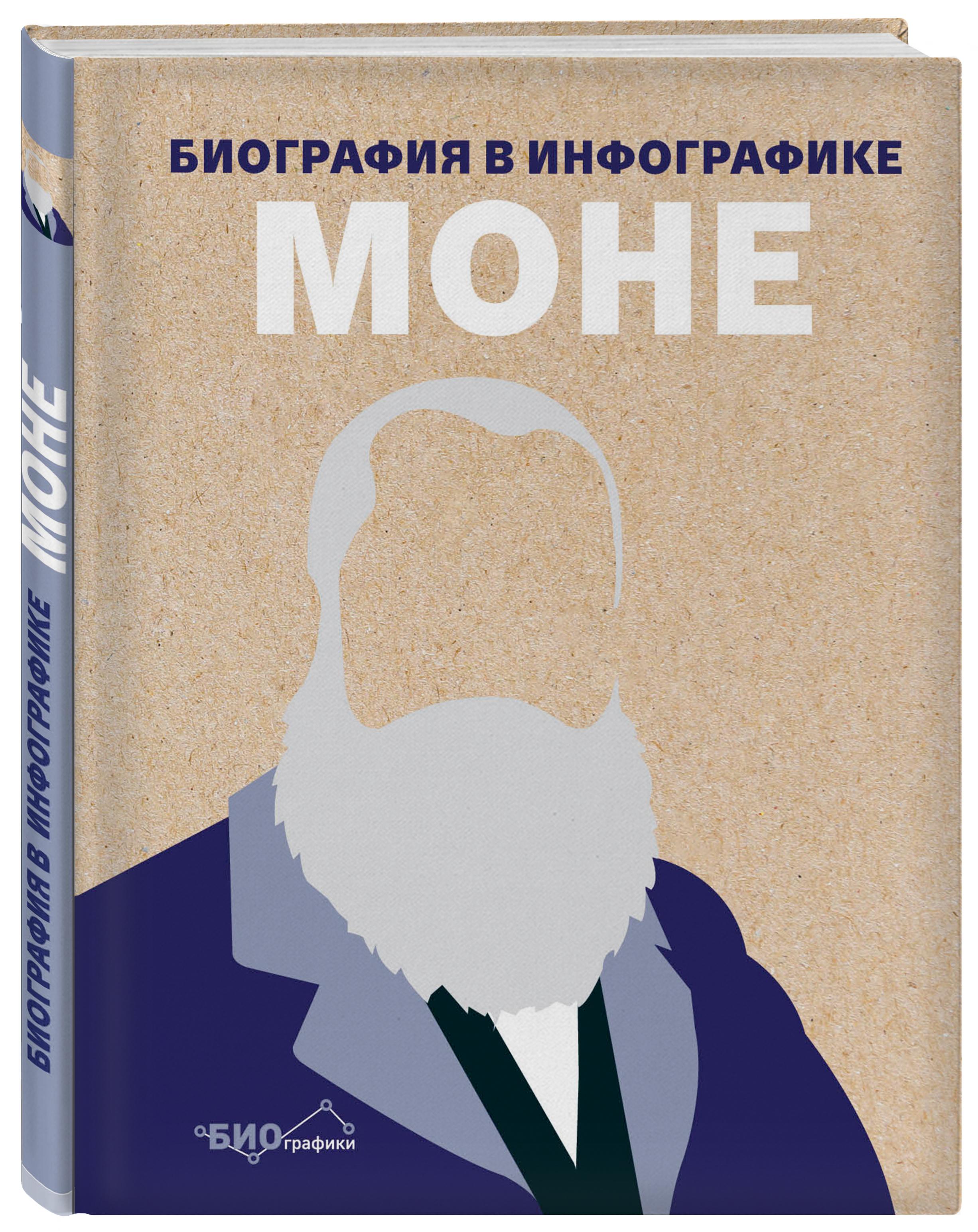Моне. Биография в инфографике от book24.ru