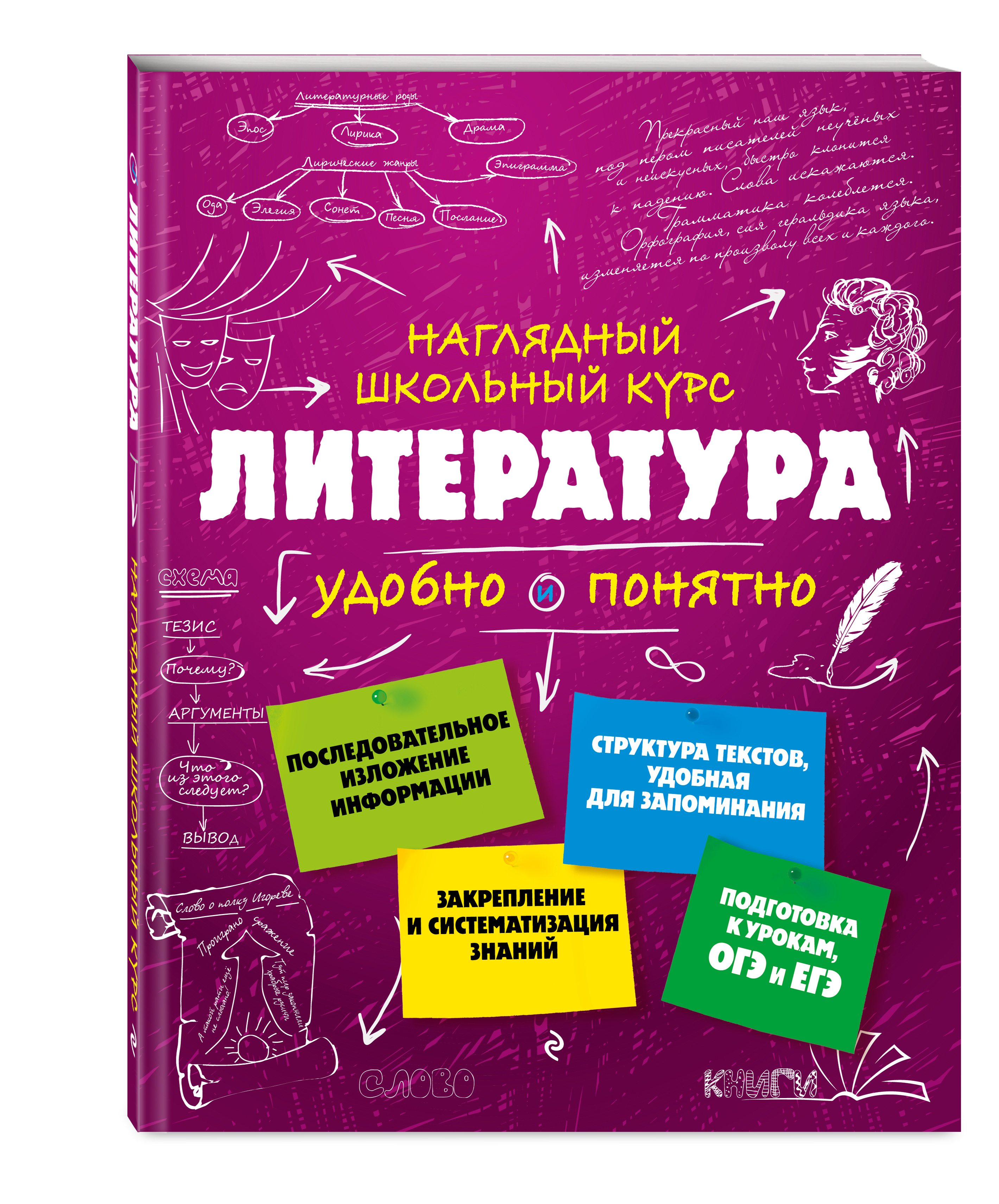 В. А. Титов, Т. Г. Маланка Литература белецкая т а дедурин г г джамеев в ю и др весь школьный курс