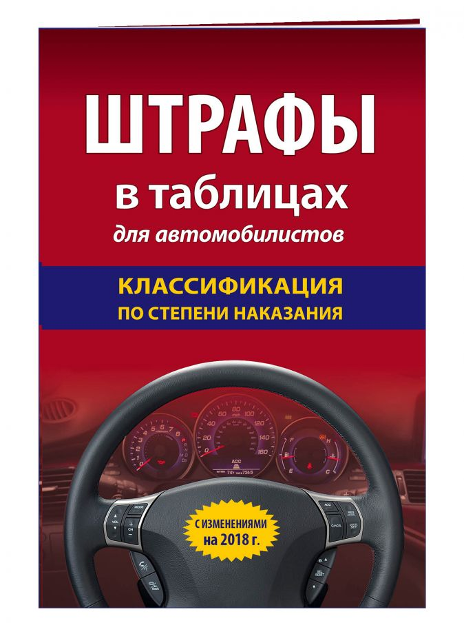 Штрафы в таблицах для автомобилистов с изм. на 2018 год (классификация по степени наказания)