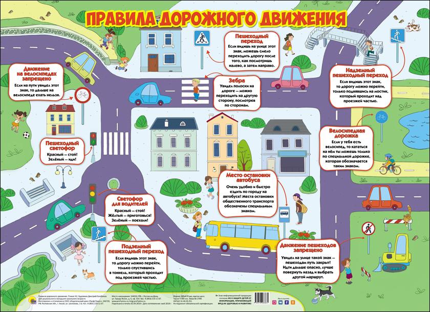 ПЛАКАТ. ПРАВИЛА ДОРОЖНОГО ДВИЖЕНИЯ правила дорожного движения плакат