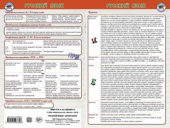 Русский язык Шпаргалка