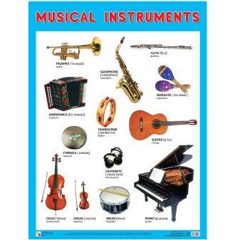 Плакаты (англ). Musical Instruments (Музыкальные инструменты)