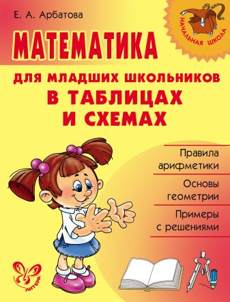 Математика для млад.школьников в табл.и схемах